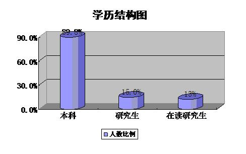 木桶原理的实质_木桶原理图片